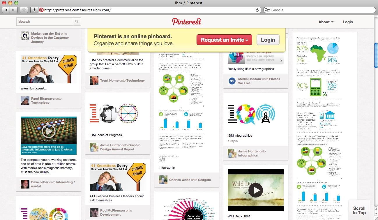 Hitta länkarna från Pinterest