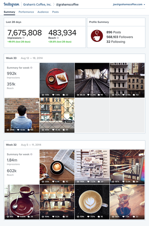 Instagram Business Tools for Brands
