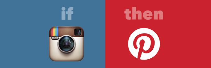 IFTTT med sociala medier