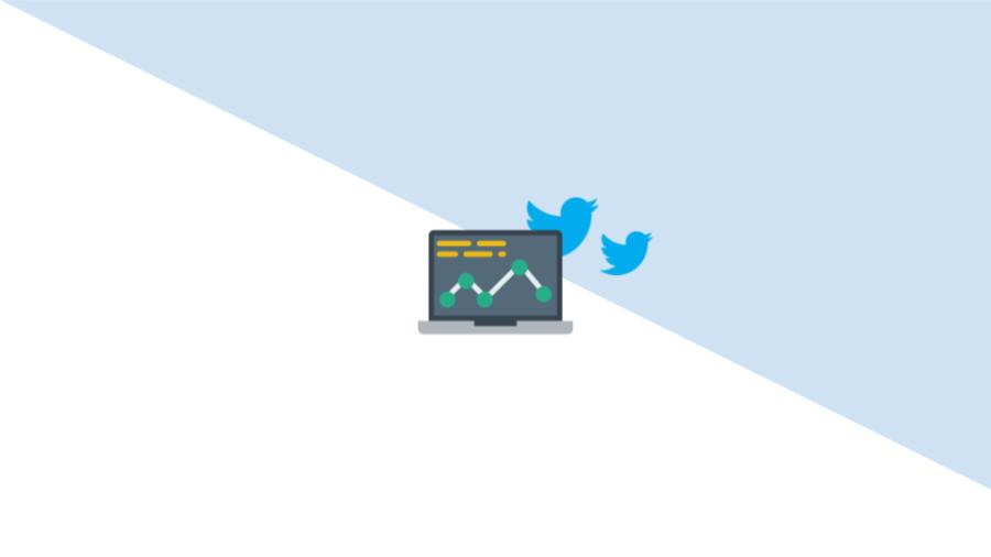 Analysera besökare i sociala medier